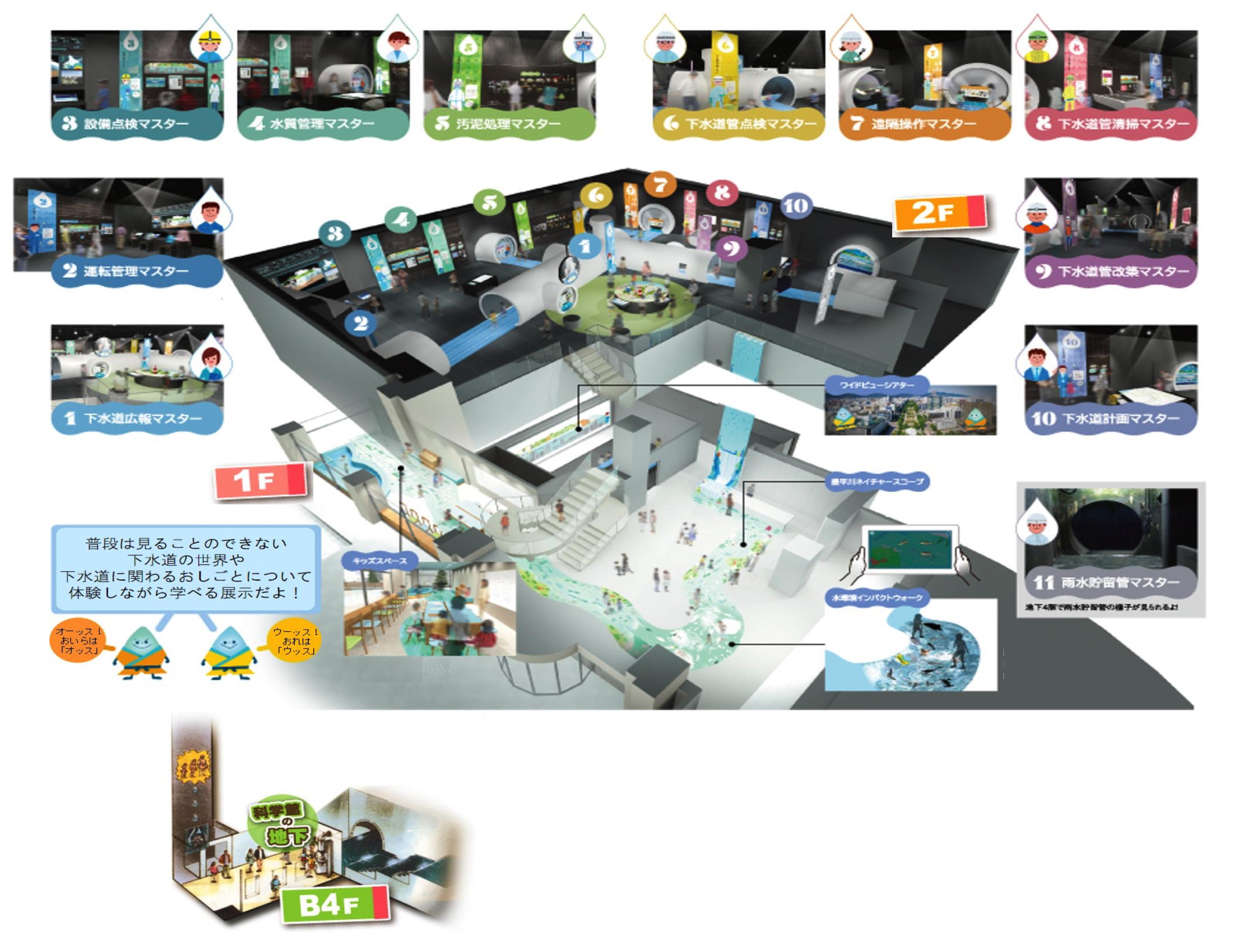 下水道科学館フロアのイメージ